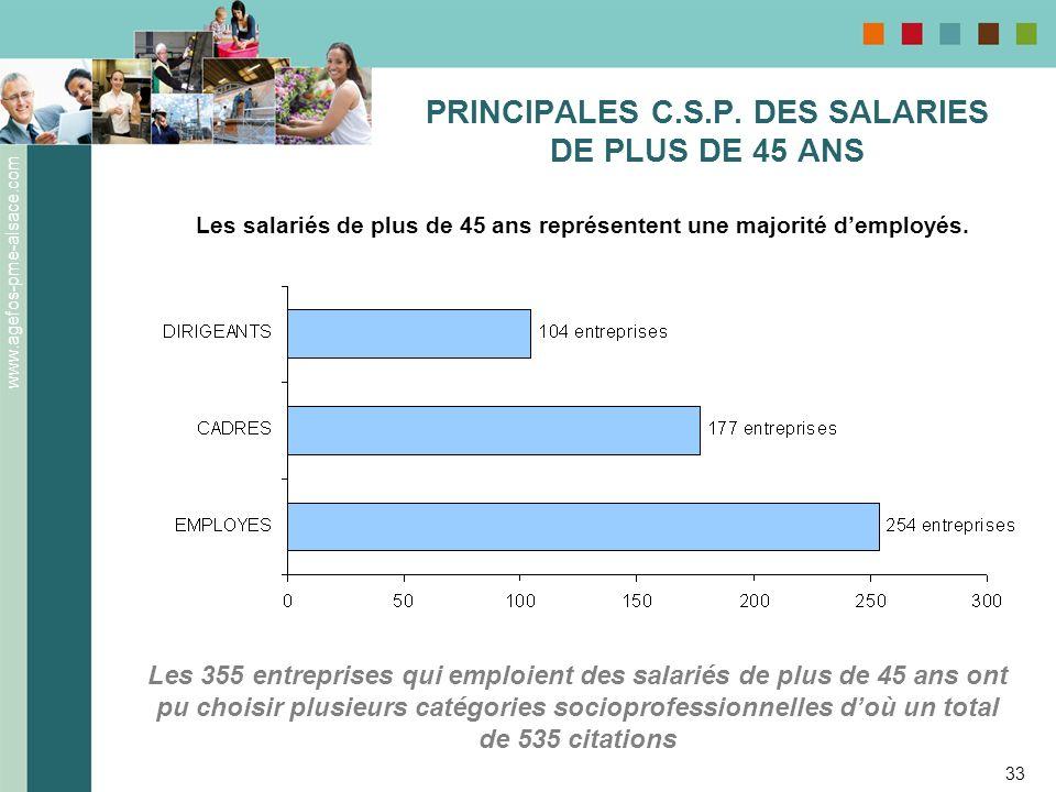 PRINCIPALES C.S.P. DES SALARIES DE PLUS DE 45 ANS