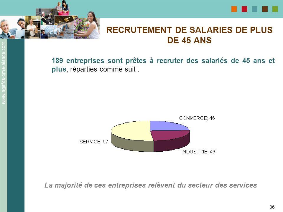RECRUTEMENT DE SALARIES DE PLUS DE 45 ANS
