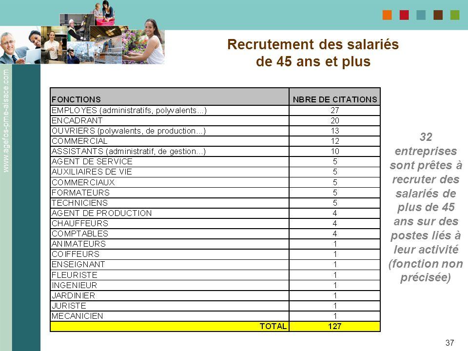 Recrutement des salariés de 45 ans et plus