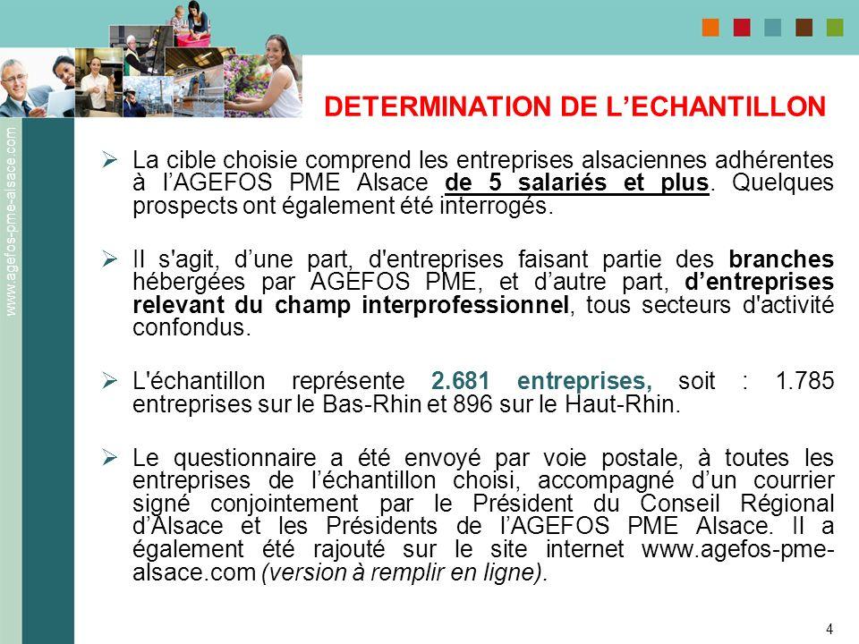 DETERMINATION DE L'ECHANTILLON