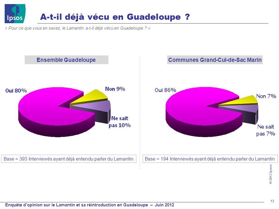 A quelle époque a-t'il disparu des rivages de la Guadeloupe