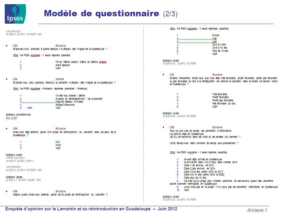 Modèle de questionnaire (3/3)