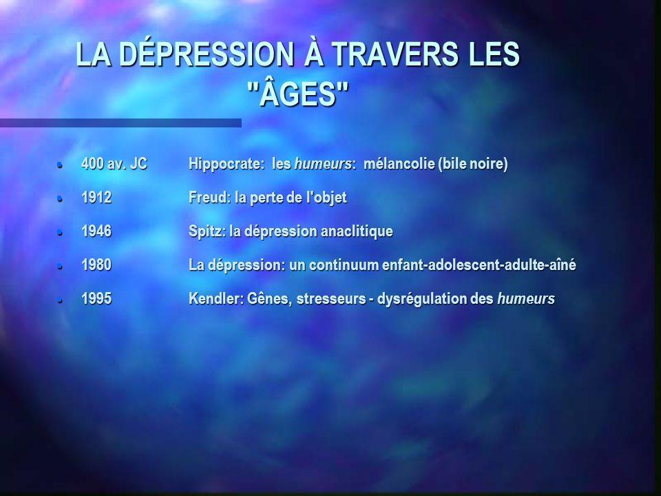 LA DÉPRESSION À TRAVERS LES ÂGES