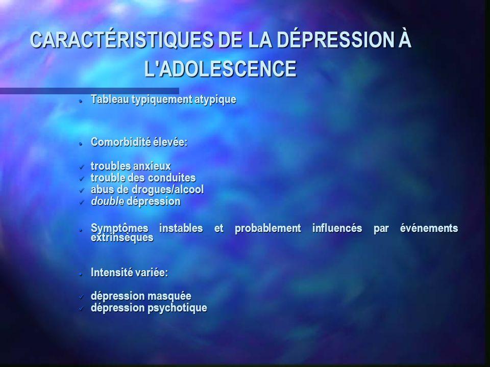 CARACTÉRISTIQUES DE LA DÉPRESSION À L ADOLESCENCE