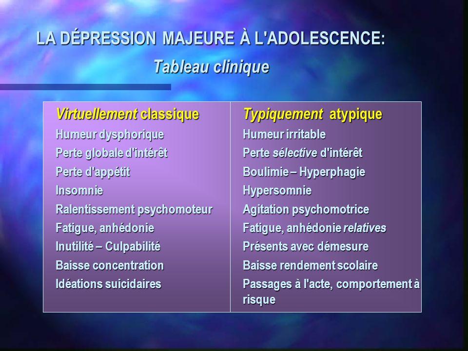 LA DÉPRESSION MAJEURE À L ADOLESCENCE: Tableau clinique