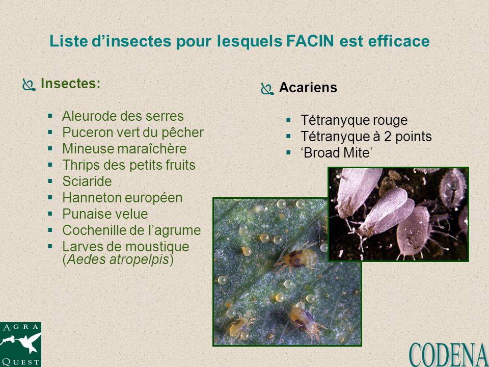 CODENA Liste d'insectes pour lesquels FACIN est efficace Insectes: