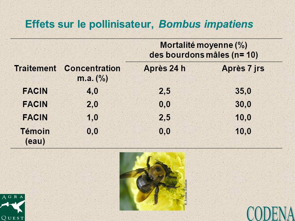 Effets sur le pollinisateur, Bombus impatiens