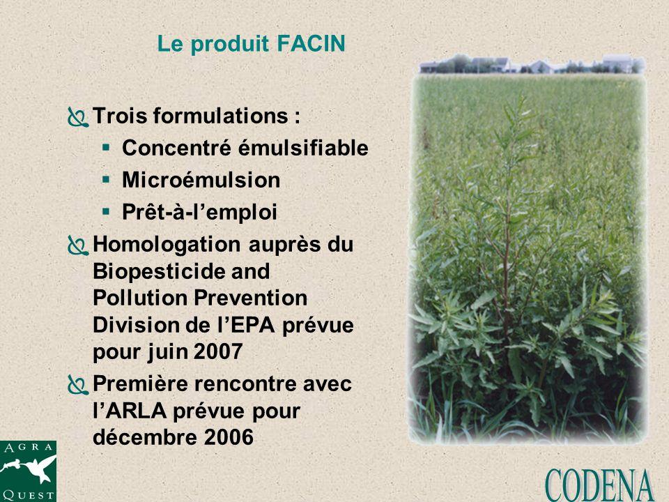 CODENA Le produit FACIN Trois formulations : Concentré émulsifiable