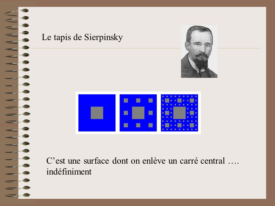 Le tapis de Sierpinsky C'est une surface dont on enlève un carré central …. indéfiniment