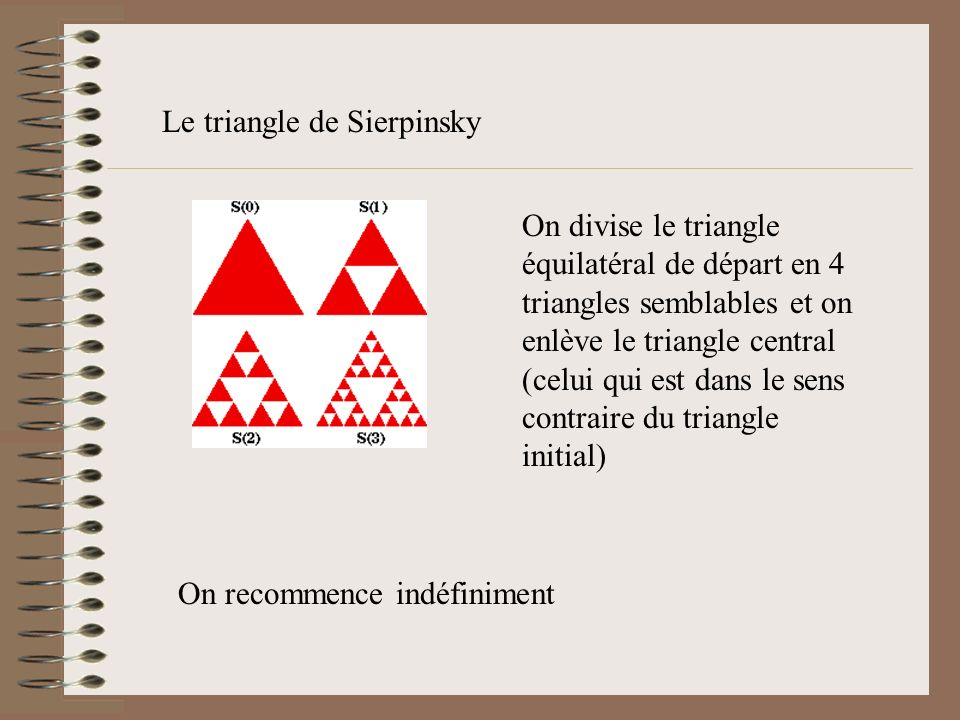 Le triangle de Sierpinsky