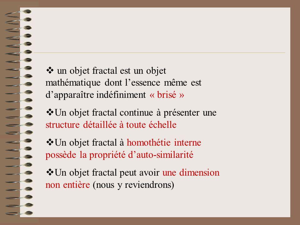 un objet fractal est un objet mathématique dont l'essence même est d'apparaître indéfiniment « brisé »