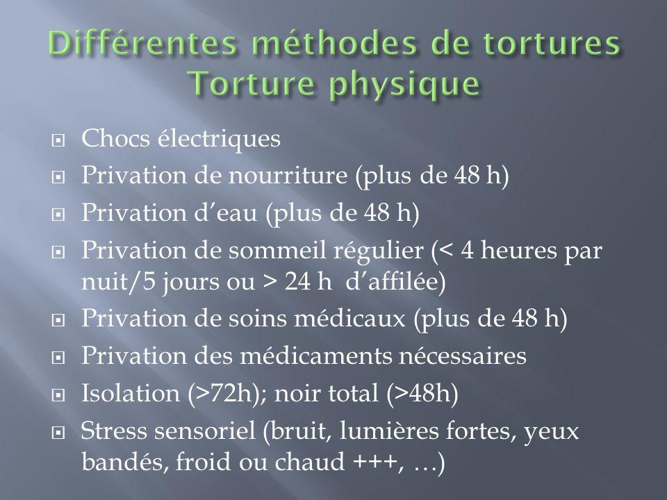 Différentes méthodes de tortures Torture physique