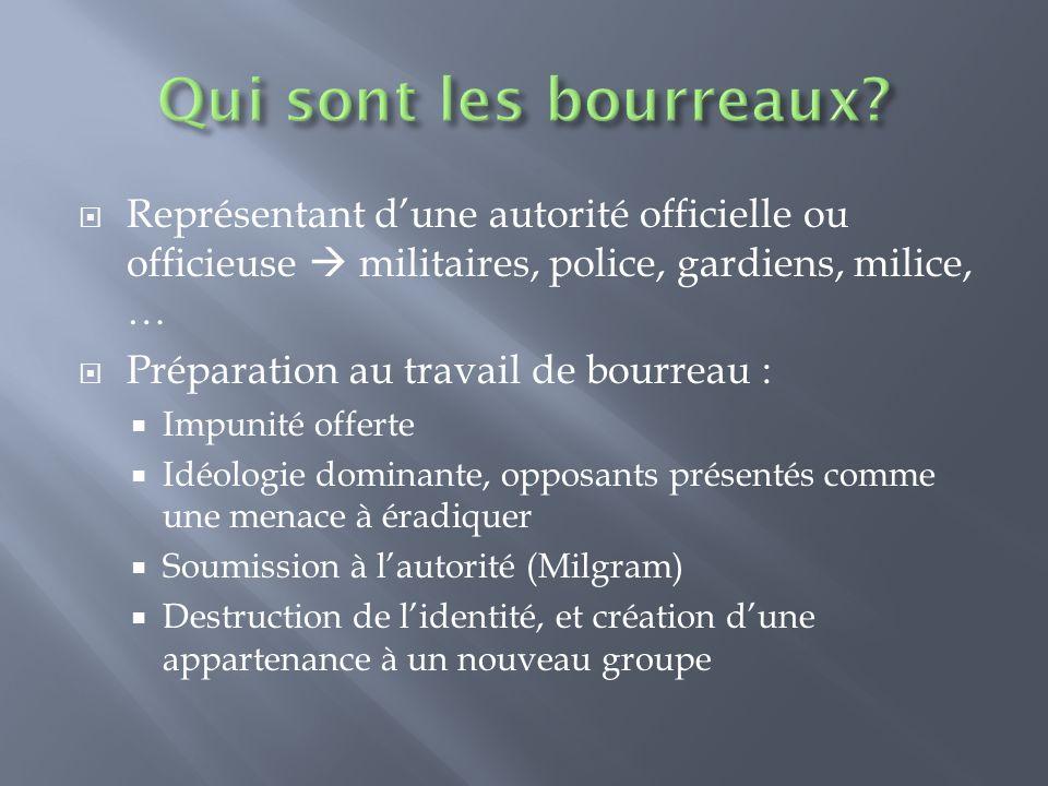 Qui sont les bourreaux Représentant d'une autorité officielle ou officieuse  militaires, police, gardiens, milice, …