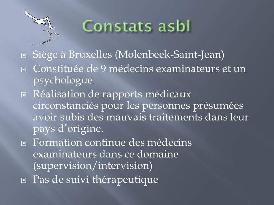 Constats asbl Siège à Bruxelles (Molenbeek-Saint-Jean)