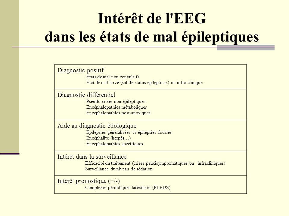 Intérêt de l EEG dans les états de mal épileptiques