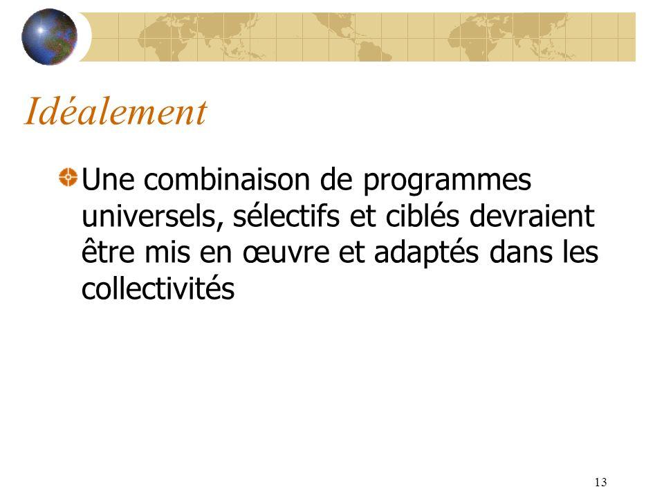 Idéalement Une combinaison de programmes universels, sélectifs et ciblés devraient être mis en œuvre et adaptés dans les collectivités.