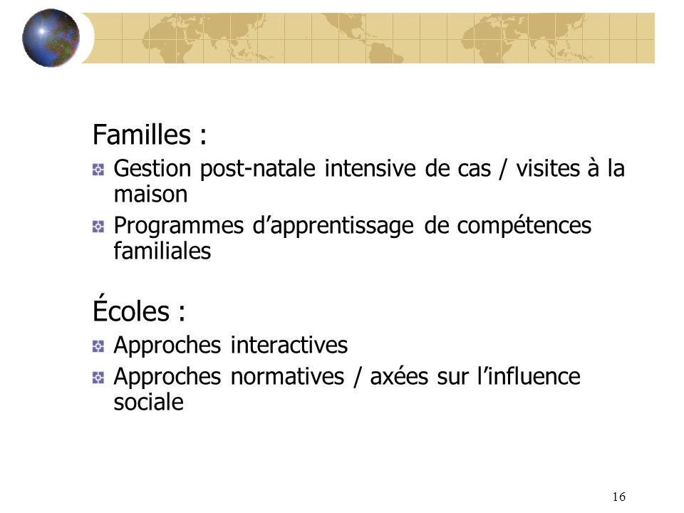 Familles : Gestion post-natale intensive de cas / visites à la maison. Programmes d'apprentissage de compétences familiales.