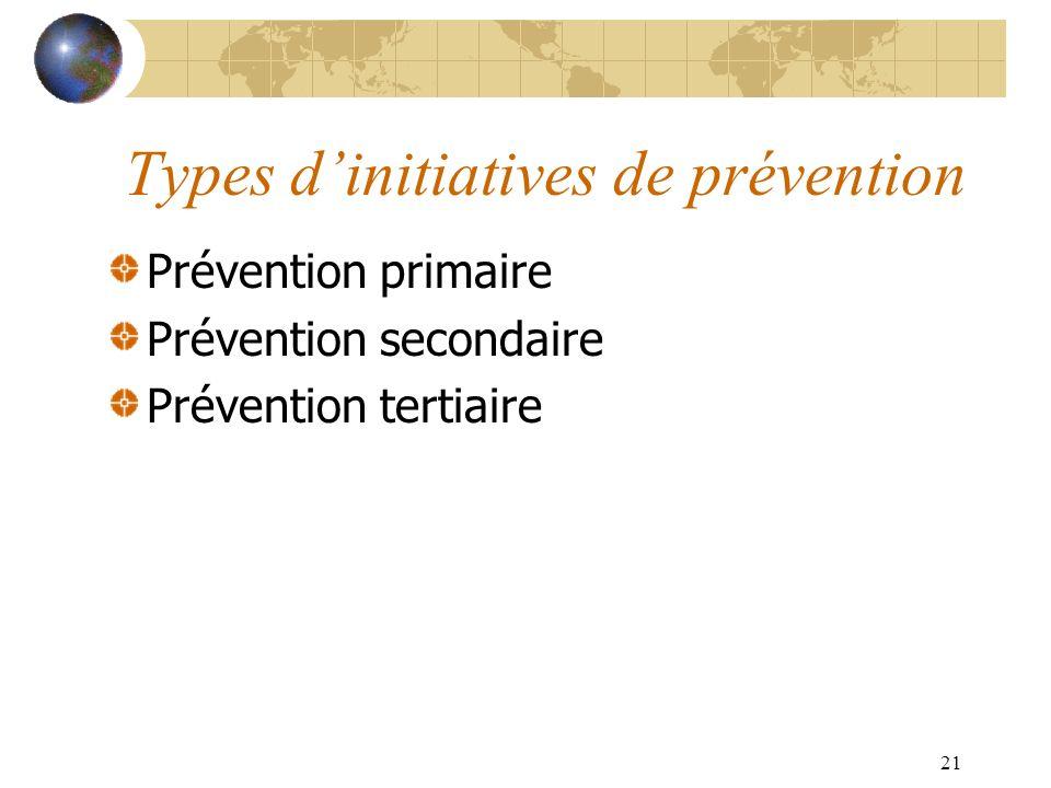 Types d'initiatives de prévention