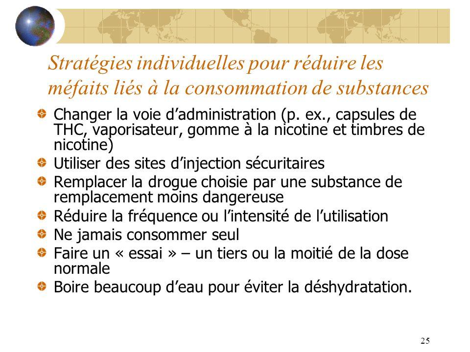 Stratégies individuelles pour réduire les méfaits liés à la consommation de substances