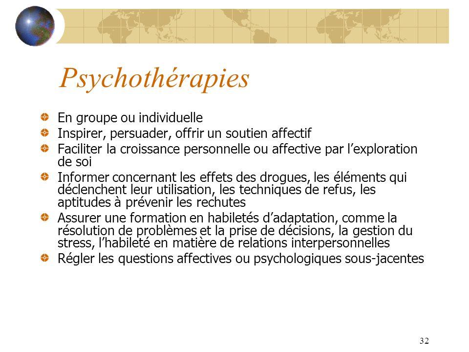 Psychothérapies En groupe ou individuelle