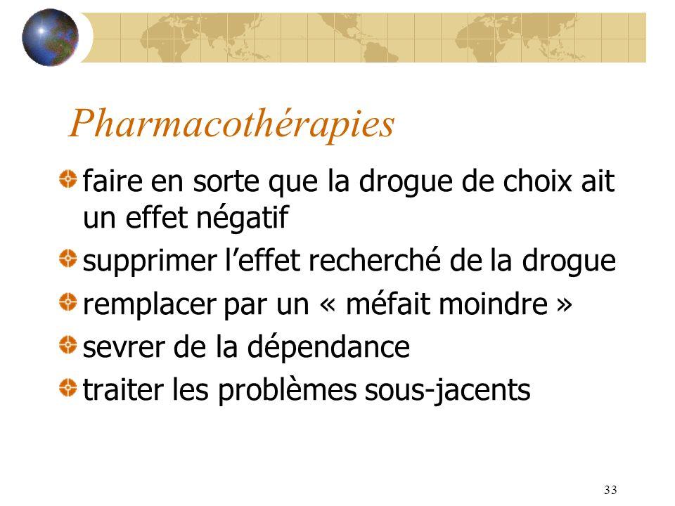 Pharmacothérapies faire en sorte que la drogue de choix ait un effet négatif. supprimer l'effet recherché de la drogue.