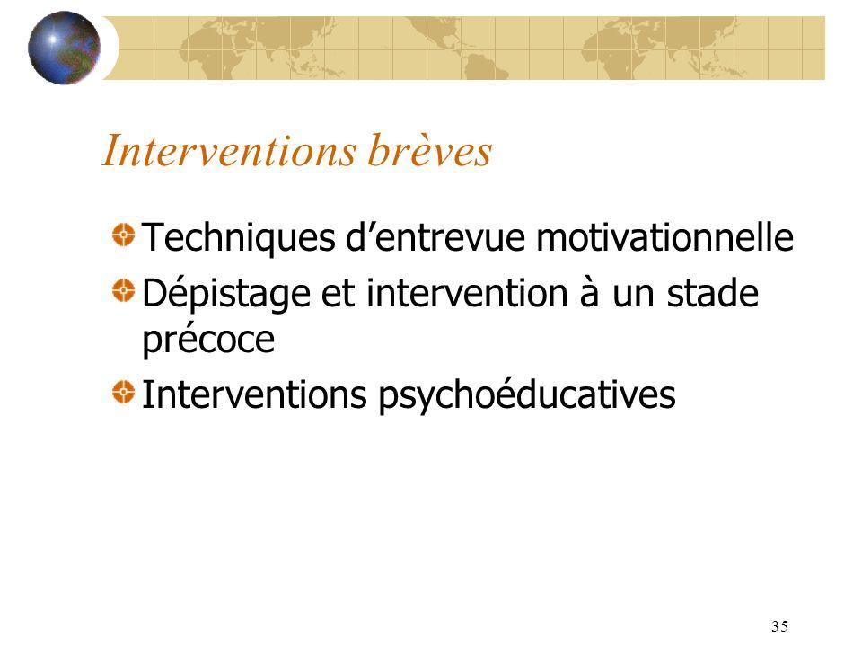Interventions brèves Techniques d'entrevue motivationnelle