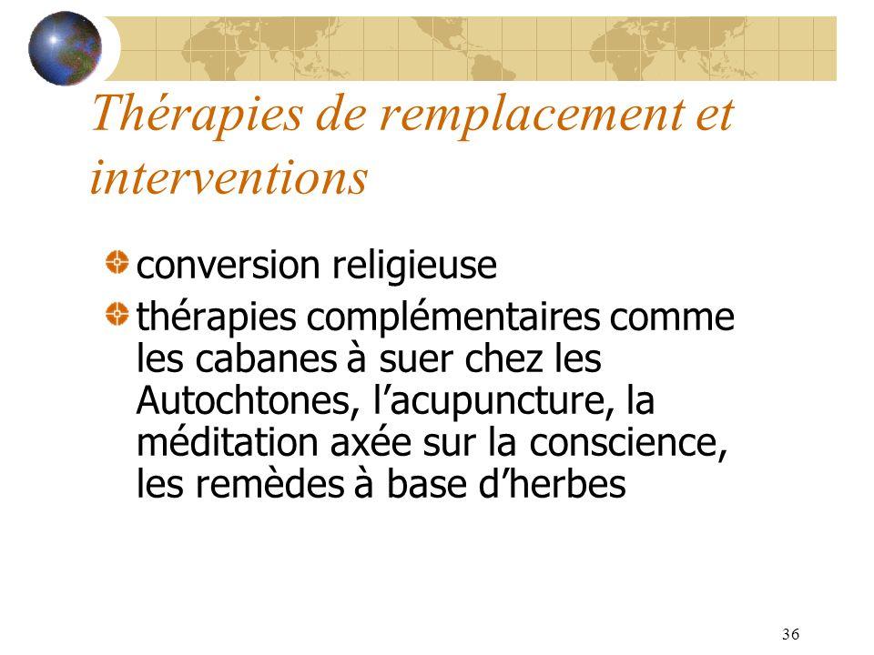 Thérapies de remplacement et interventions