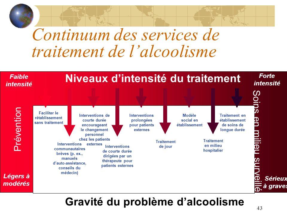 Continuum des services de traitement de l'alcoolisme