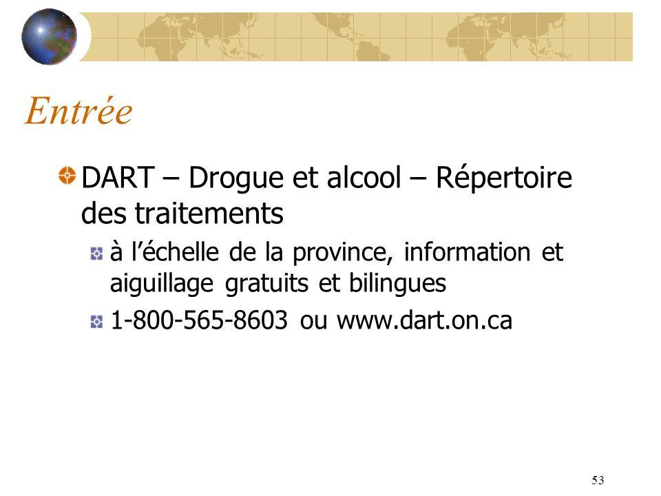 Entrée DART – Drogue et alcool – Répertoire des traitements