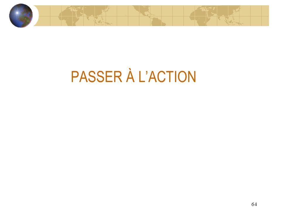 PASSER À L'ACTION