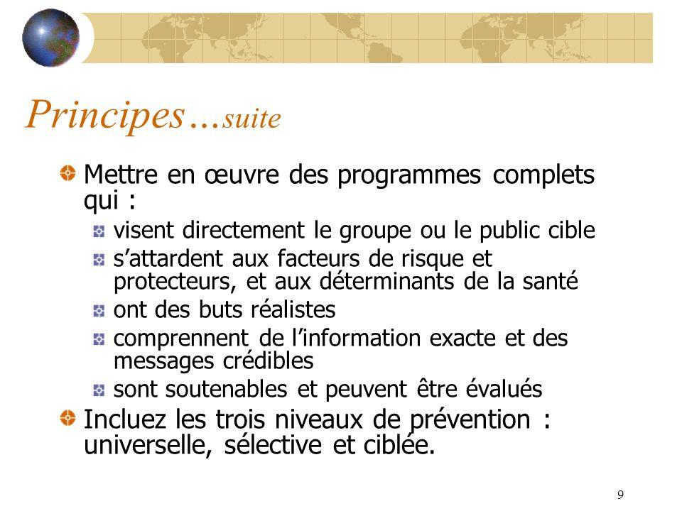 Principes…suite Mettre en œuvre des programmes complets qui :