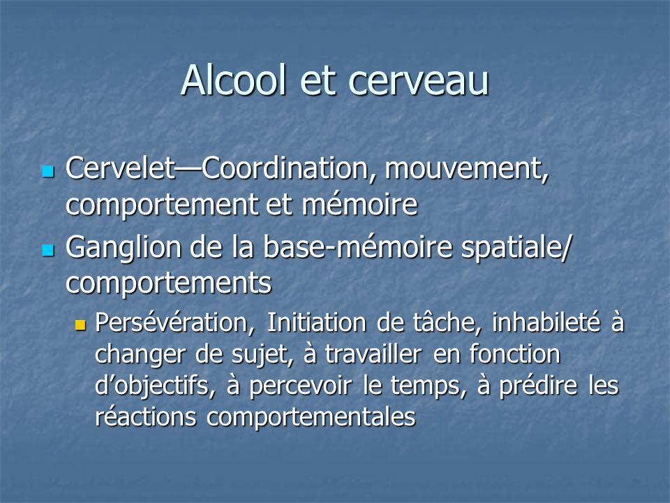 Alcool et cerveau Cervelet—Coordination, mouvement, comportement et mémoire. Ganglion de la base-mémoire spatiale/ comportements.