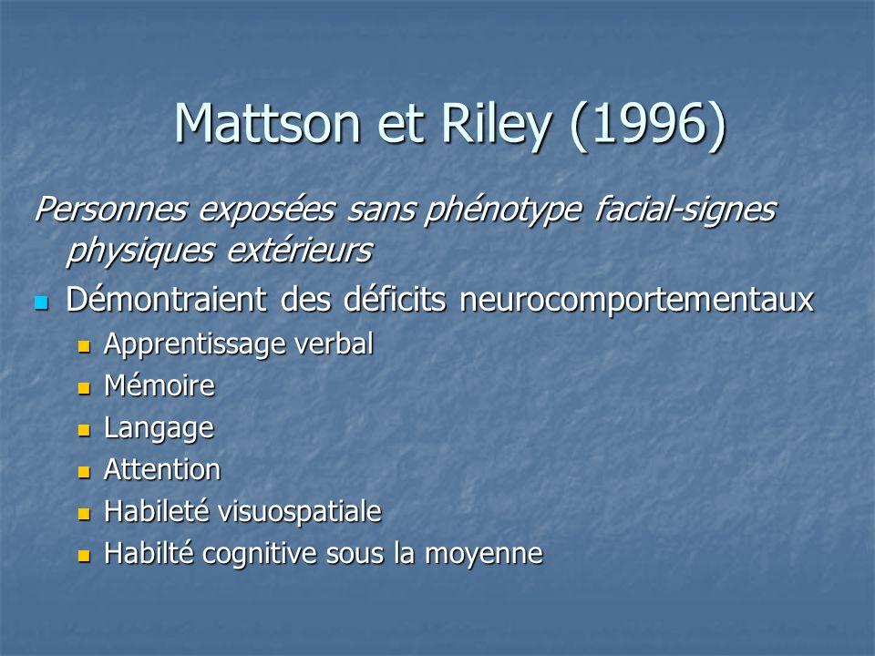 Mattson et Riley (1996) Personnes exposées sans phénotype facial-signes physiques extérieurs. Démontraient des déficits neurocomportementaux.