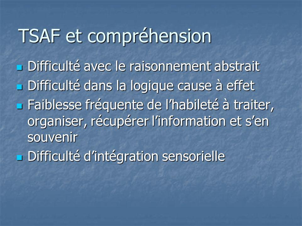 TSAF et compréhension Difficulté avec le raisonnement abstrait
