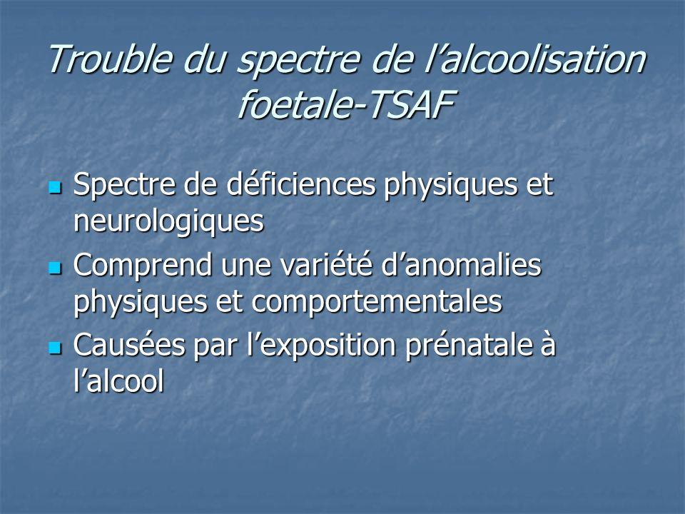 Trouble du spectre de l'alcoolisation foetale-TSAF