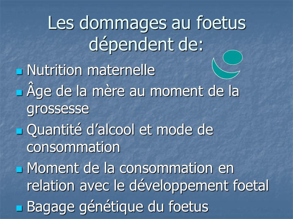 Les dommages au foetus dépendent de: