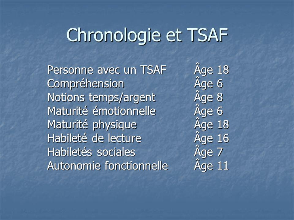 Chronologie et TSAF Personne avec un TSAF Âge 18 Compréhension Âge 6
