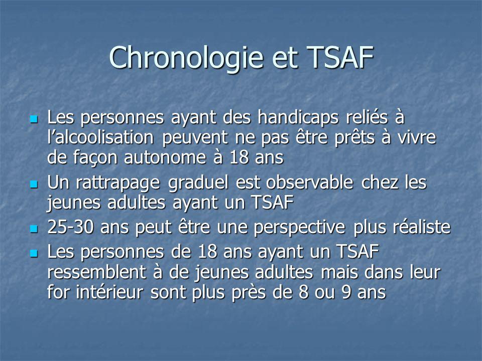 Chronologie et TSAF Les personnes ayant des handicaps reliés à l'alcoolisation peuvent ne pas être prêts à vivre de façon autonome à 18 ans.