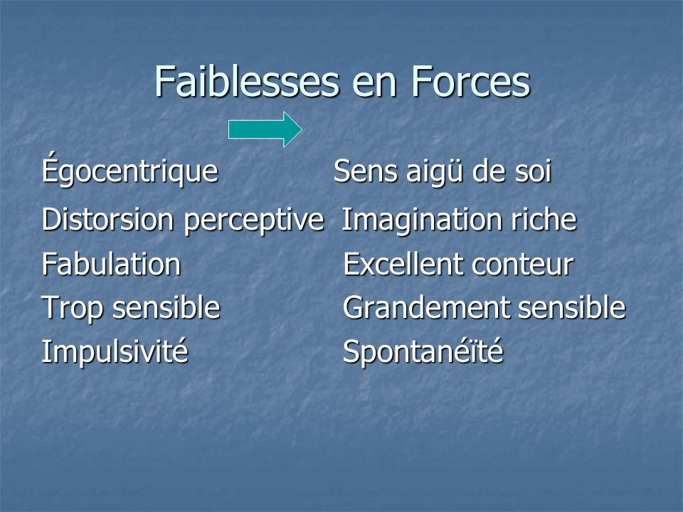 Faiblesses en Forces Égocentrique Sens aigü de soi