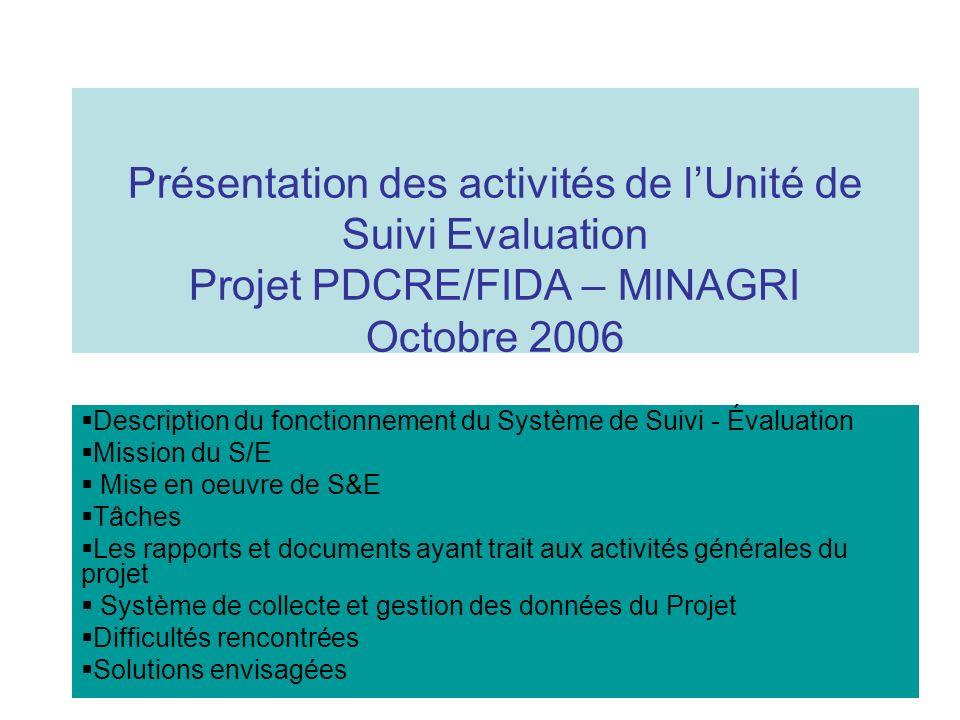Présentation des activités de l'Unité de Suivi Evaluation Projet PDCRE/FIDA – MINAGRI Octobre 2006