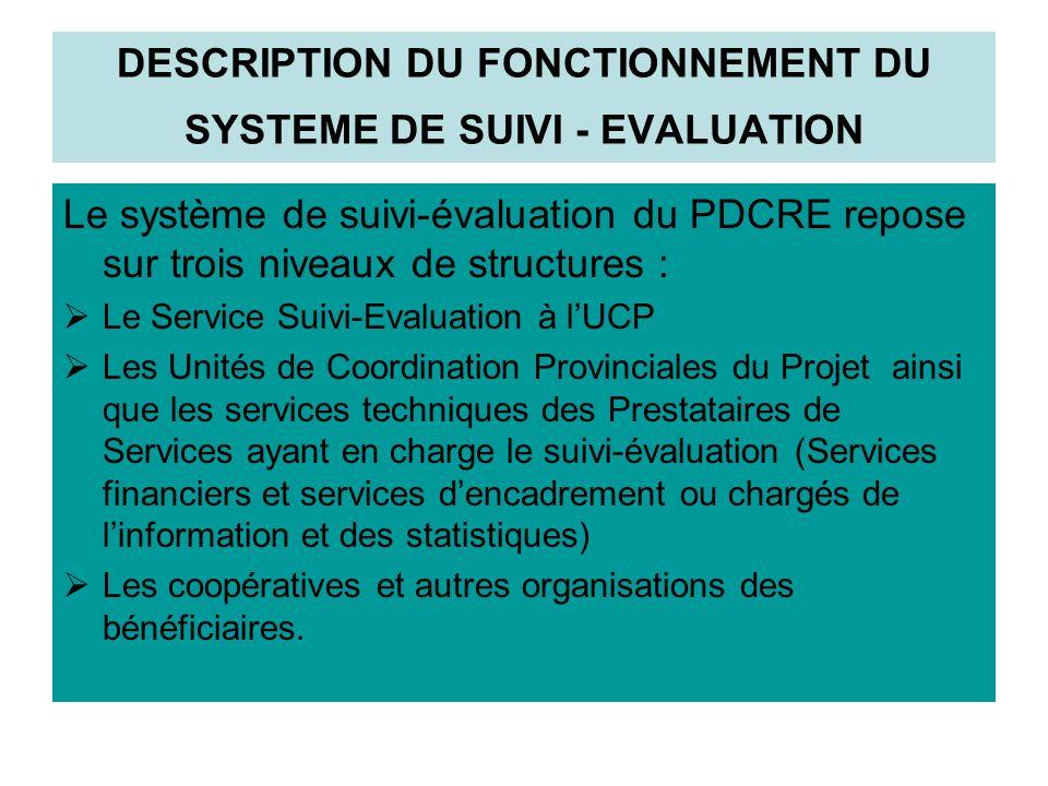 DESCRIPTION DU FONCTIONNEMENT DU SYSTEME DE SUIVI - EVALUATION