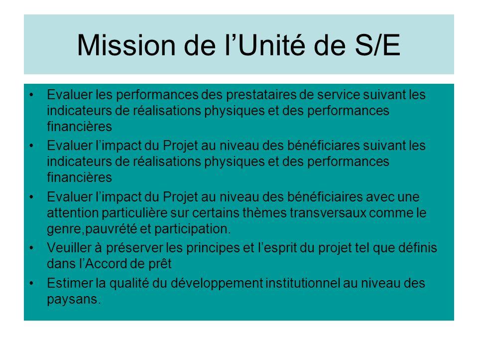 Mission de l'Unité de S/E