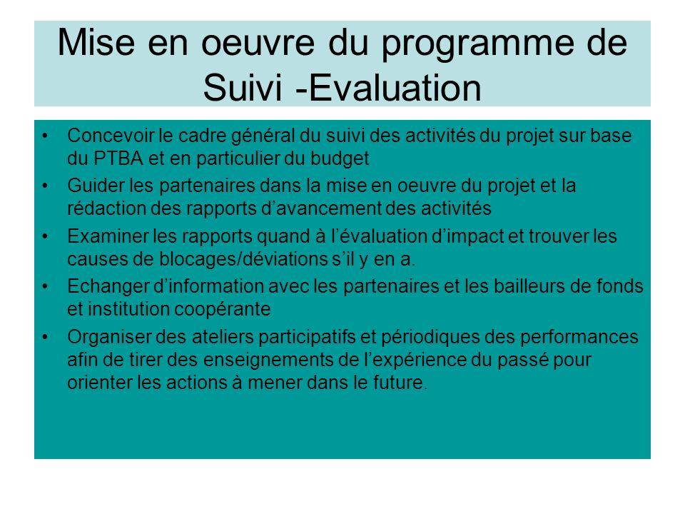 Mise en oeuvre du programme de Suivi -Evaluation