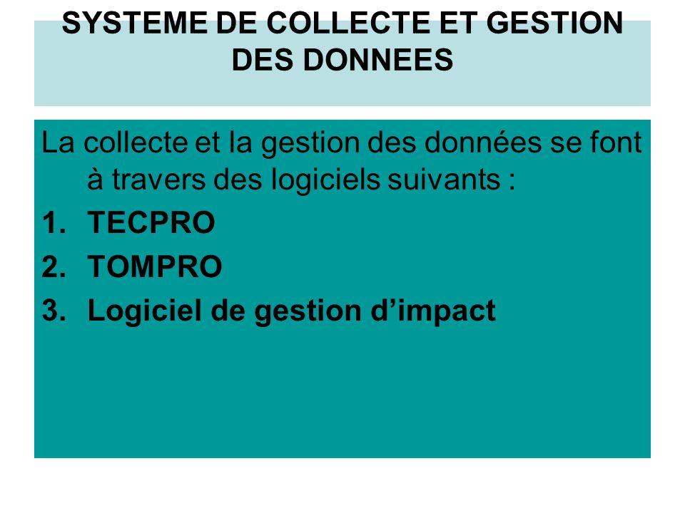 SYSTEME DE COLLECTE ET GESTION DES DONNEES