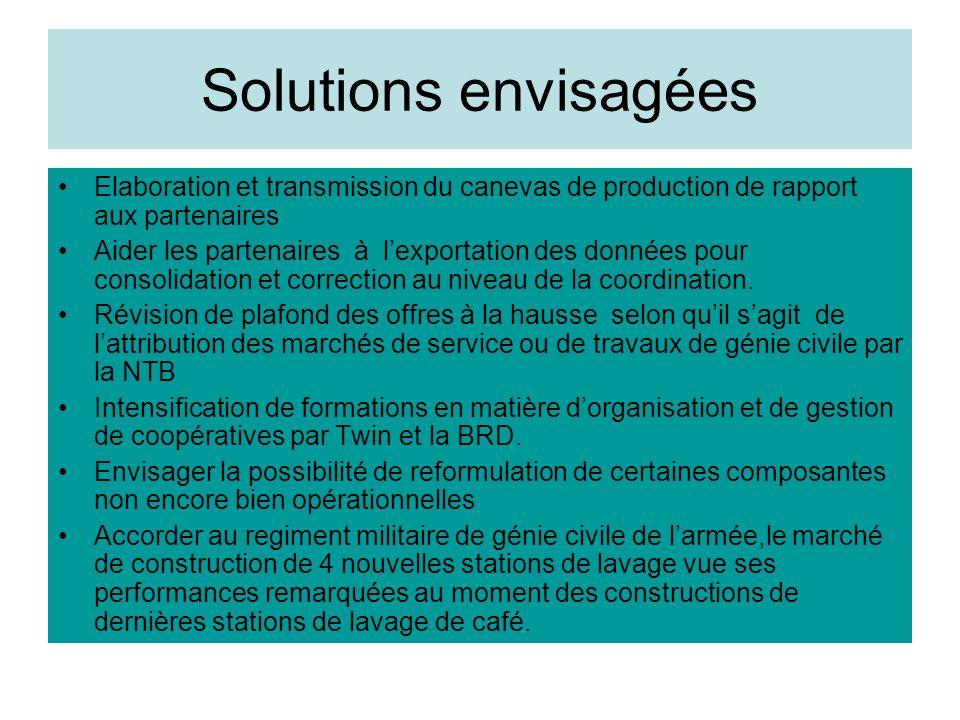 Solutions envisagées Elaboration et transmission du canevas de production de rapport aux partenaires.
