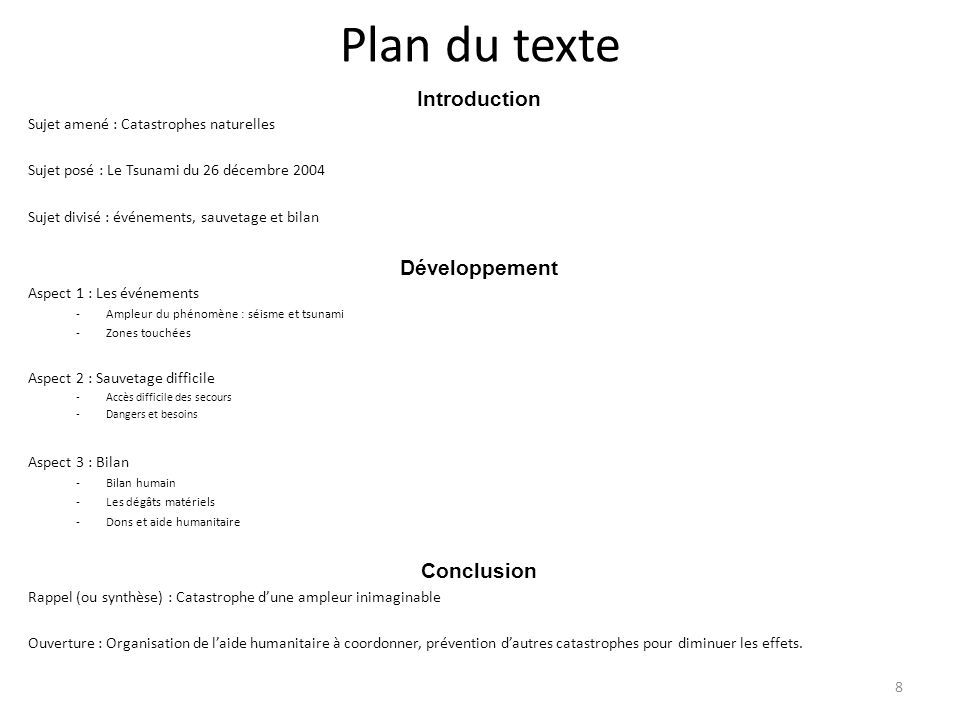 Plan du texte Introduction Développement Conclusion