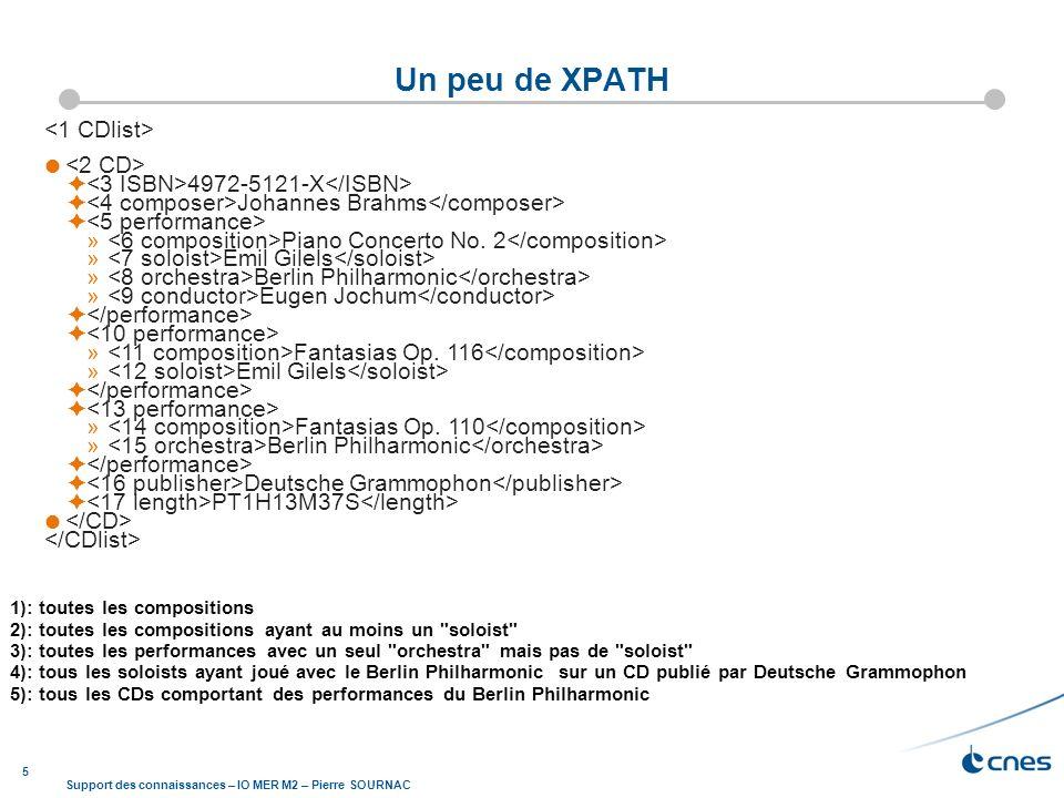 Un peu de XPATH <1 CDlist> <2 CD>
