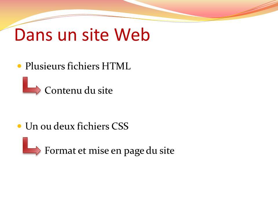 Dans un site Web Plusieurs fichiers HTML Contenu du site