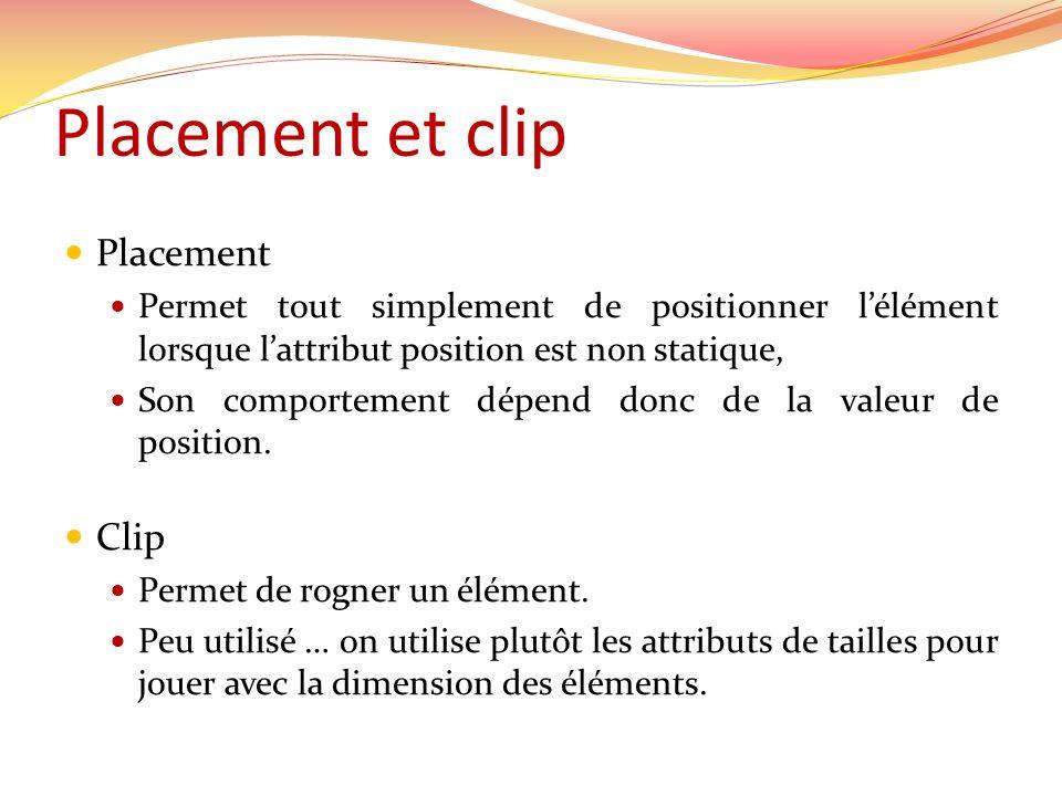 Placement et clip Placement Clip