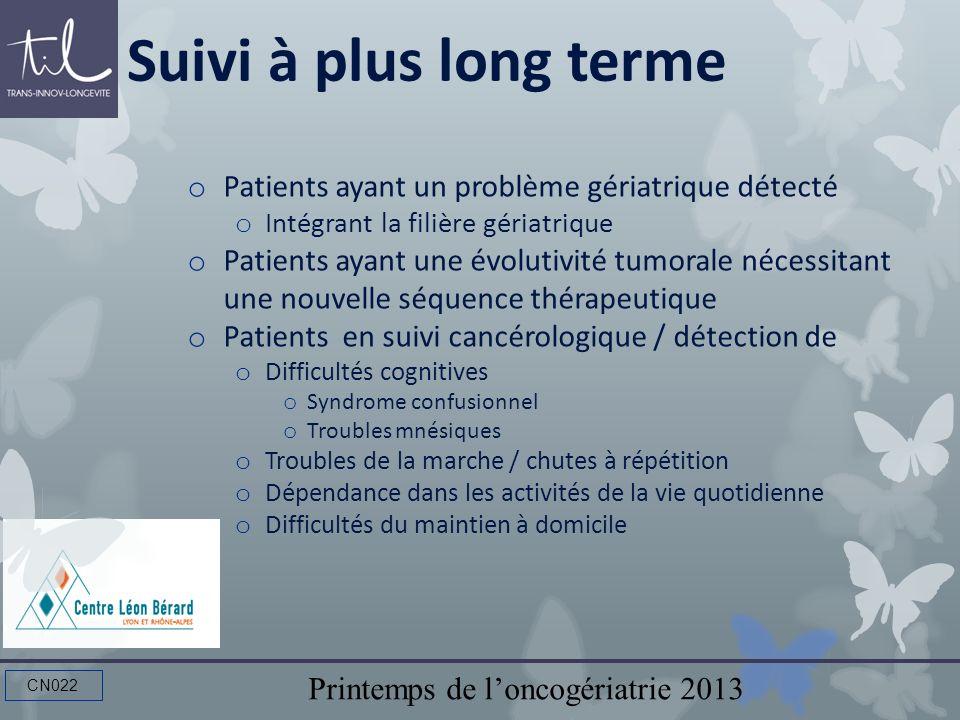 Suivi à plus long terme Patients ayant un problème gériatrique détecté